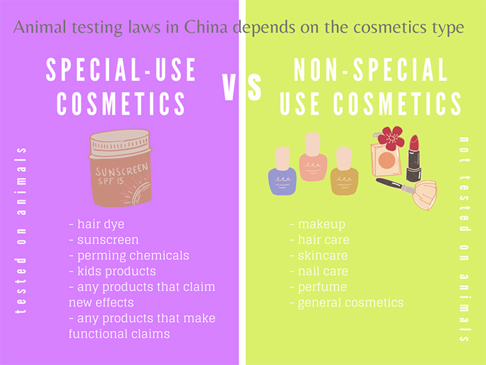 Ordinary cosmetics, including Maybelline, no longer require animal testing in mainland China