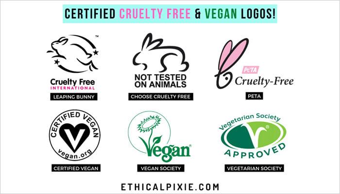 Understanding Cruelty-free and Vegan logos
